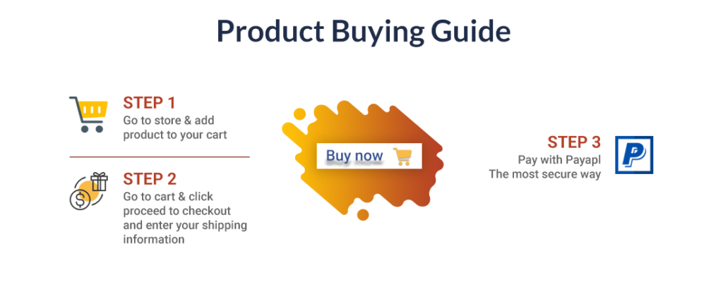 Product buying guide design by Zakir Hossen